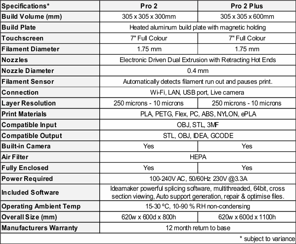 3D Printer Specifications